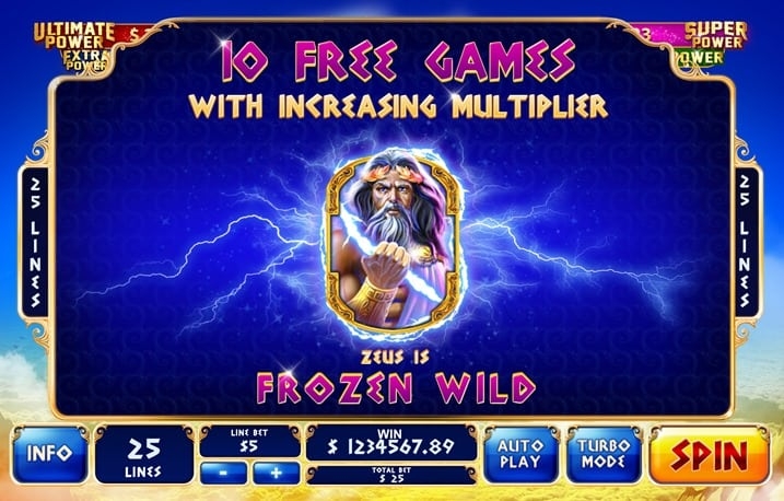 Play Age of the Gods King of Olympus Slots at Casino.com Canada