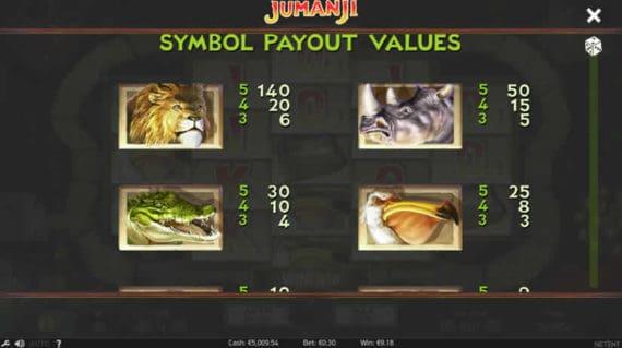 Jumanji Slot Machine by Netent