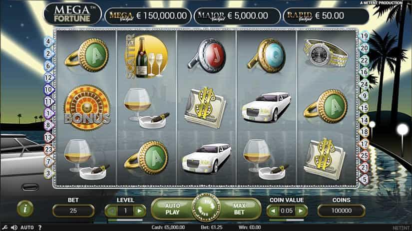 Biggest jackpots ever won: Mega Fortune Netent Slot